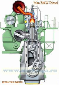 Engine type V23L. Man B&W Diesel A/S/ Instruction manual