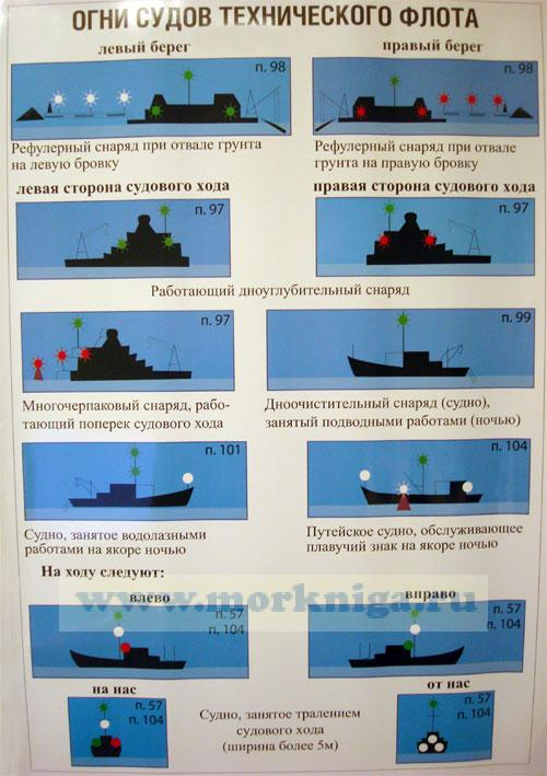 Комплект плакатов по Правилам плавания по внутренним водным путям РФ (16 листов)