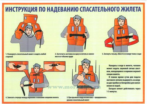 """Плакат """"Инструкция по надеванию спасательного жилета"""" (ламинат, формат А-3)"""