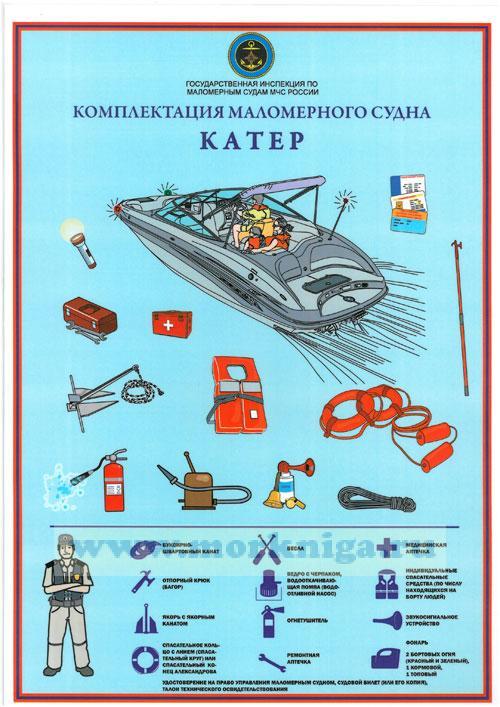 "Плакат ""Комплектация маломерного судна. Катер"" (ламинат, формат А-3)"
