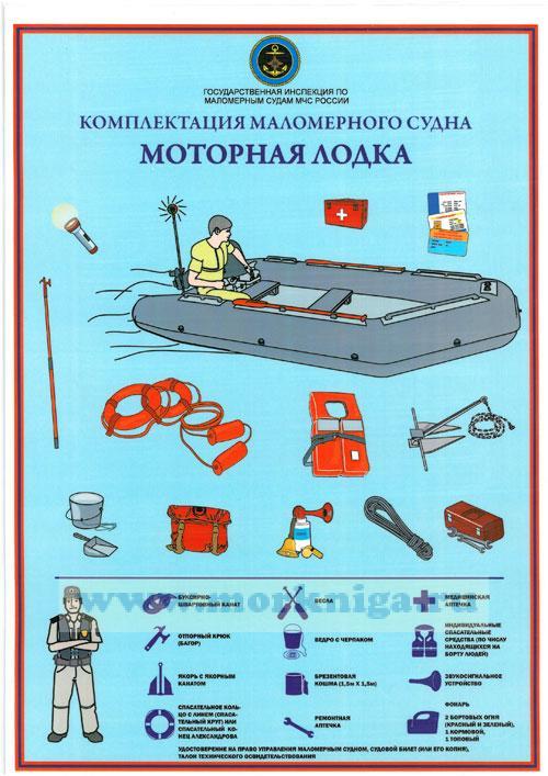 "Плакат ""Комплектация маломерного судна. Моторная лодка"" (ламинат, формат А-3)"