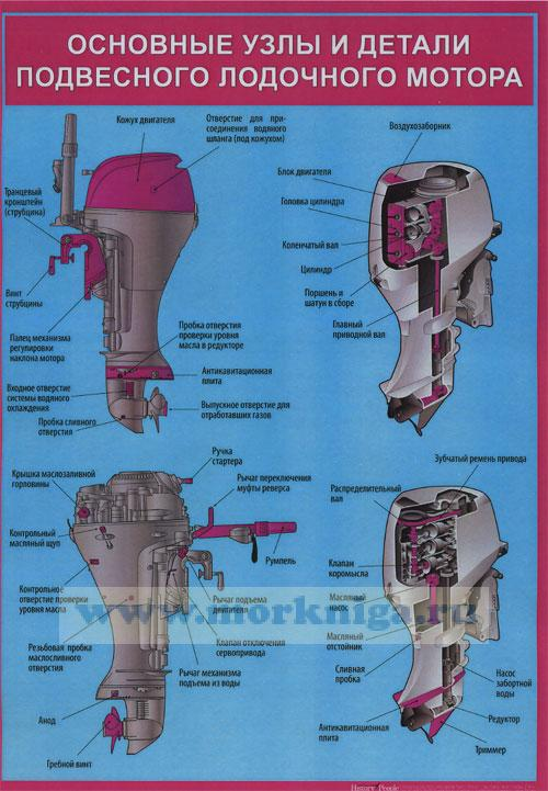 ремонт и конструкция лодочных моторов
