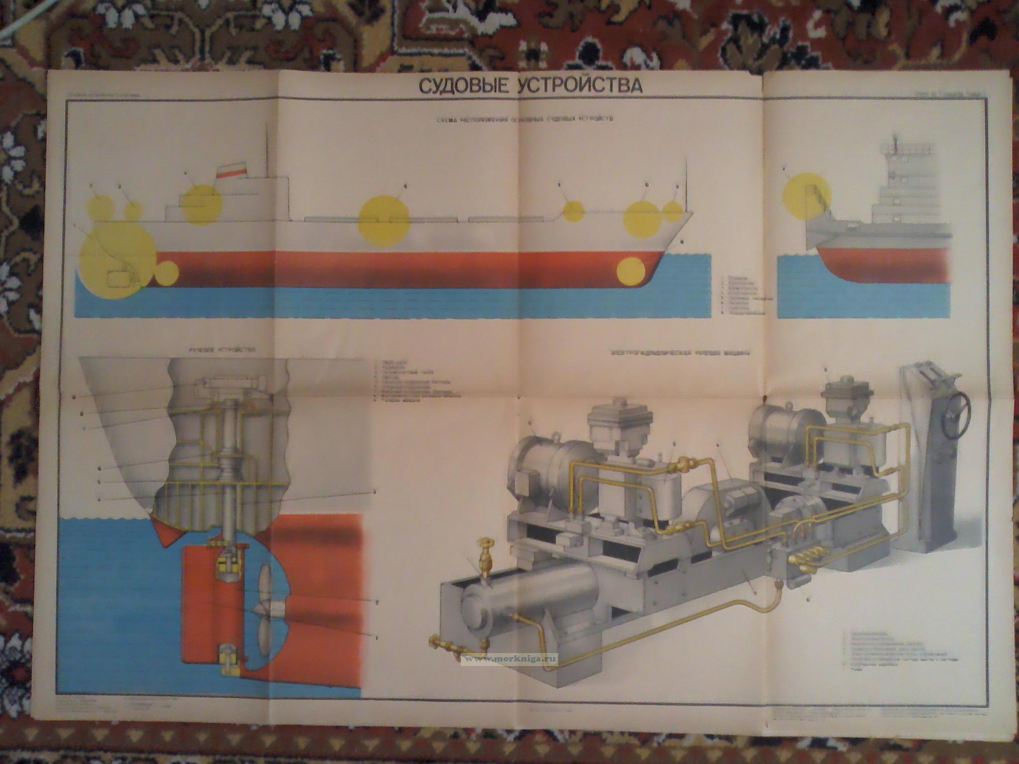 Cудовые системы и устройства (плакаты)