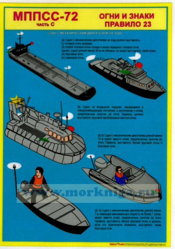 Бортовые огни маломерного судна