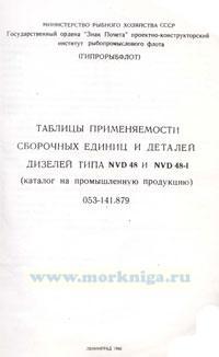 Таблицы применяемости сборочных едениц и деталей дизелей типа NVD 48 и NVD 48-1