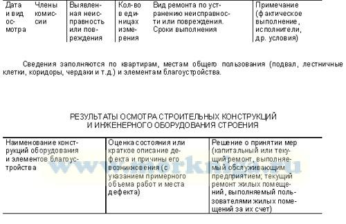 Вахтенный журнал Ш-4