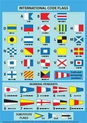 International Code Flags Card