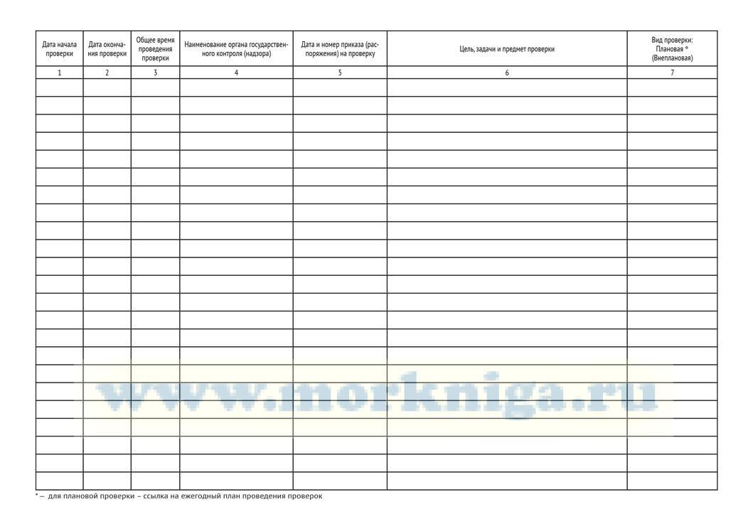 Журнал учета проверок, проводимых органанами государственного контроля (надзора)