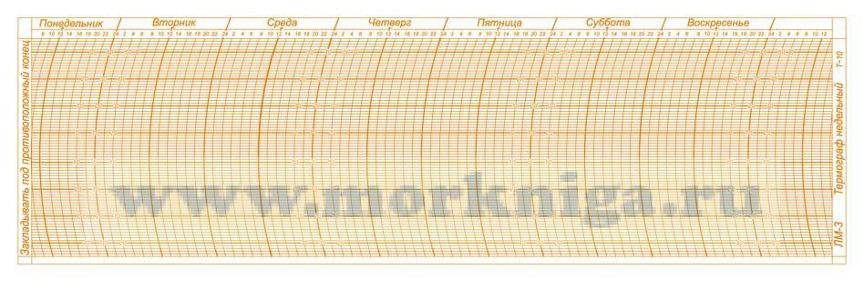 Лента для термографа ЛМ-3 недельная