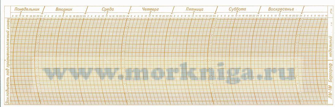 Лента для недельного барографа ЛМ-1М