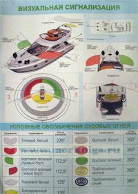 Комплект плакатов для подготовки судоводителей маломерных судов по Правилам плавания по внутренним водным путям РФ (формат А1)