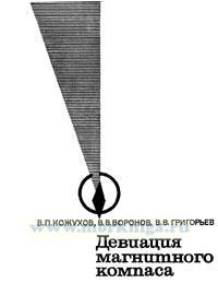 Девиация магнитного компаса