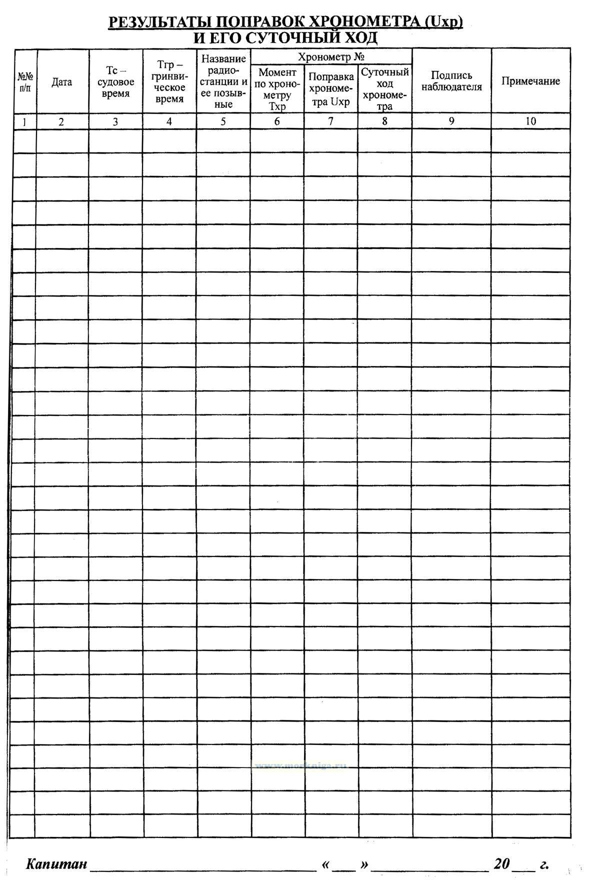Журнал поправок хронометра (Uxp) Chronometer rate book