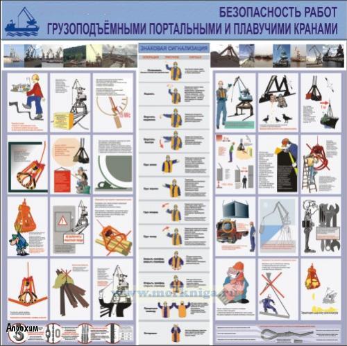 """Плакат """"Безопасность работ грузоподъемными портальными и плавучими кранами (ламинат, 1000х1000 мм)"""
