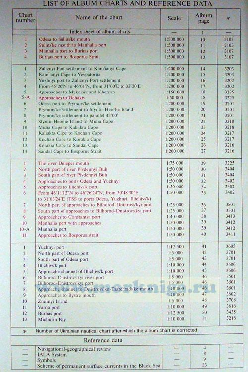 """Альбом туристических морских карт по маршруту """"Одесса - пролив Босфор"""". Album of tourist nautical chart for route Odessa-Bosporus"""