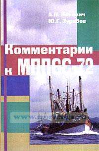 Комментарии к МППСС - 72. Справочник