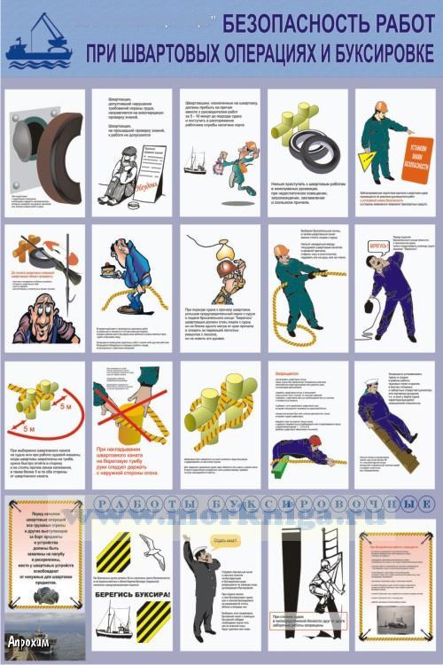 """Плакат """"Безопасность работ при швартовых операциях и буксировке (ламинат, 1500х1000 мм)"""