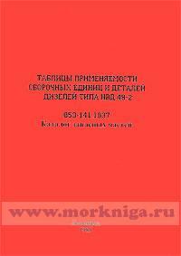 Таблицы применяемости сборочных единиц и деталей дизелей типа НВД 48-2. 053-14131037. Каталог запасных частей