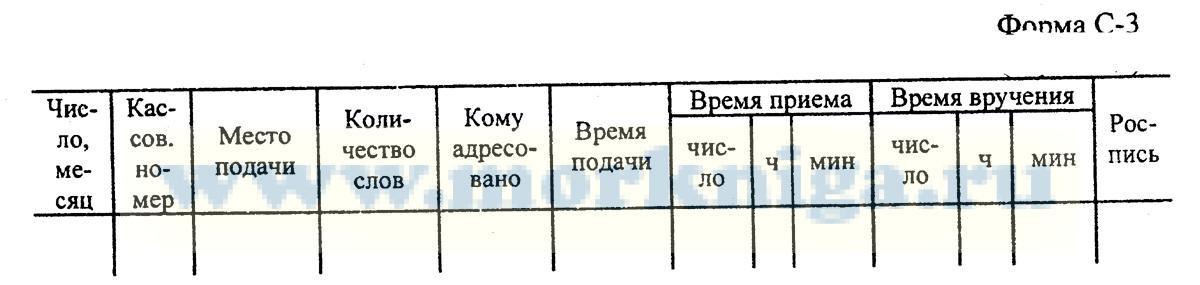 Экспедиторский журнал входящей служебной корреспонденции радиостанции (Форма С-3)