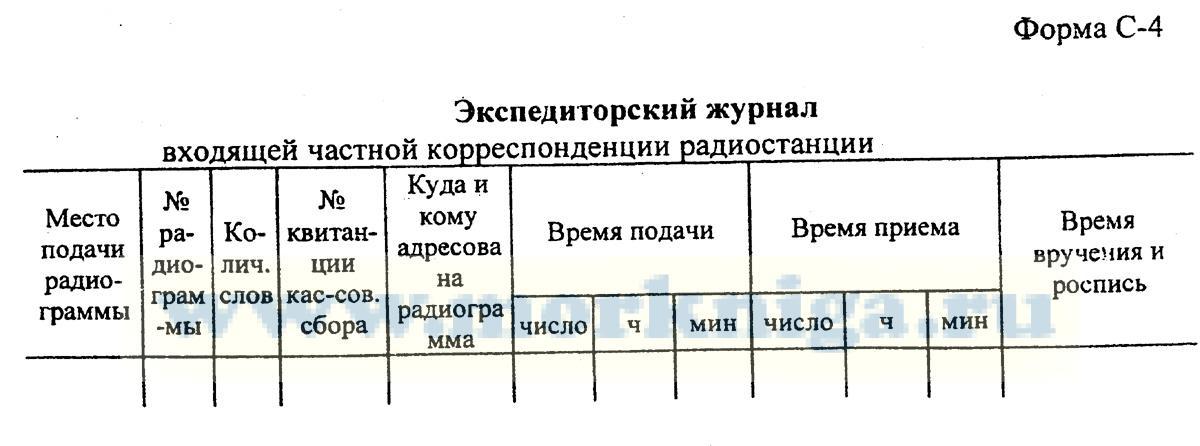 Экспедиторский журнал входящей частной корреспонденции радиостанции (Форма С-4)