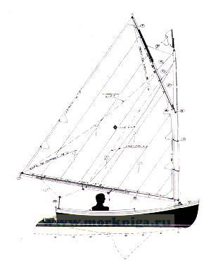 Комплект чертежей и инструкций (на английском языке) для самостоятельной постройки парусника