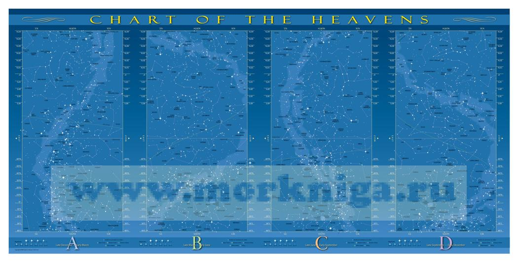Chart of the heavens