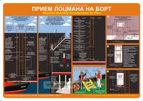 03.01.NAV Плакат