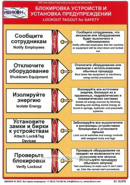 01.10.IPS Плакат