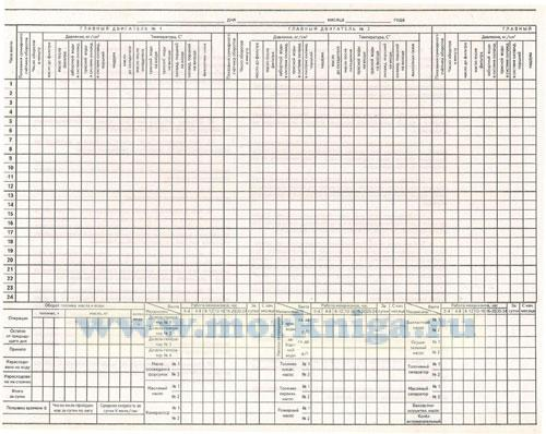 Машинный журнал дизель-электрохода. Форма ТЭ-4