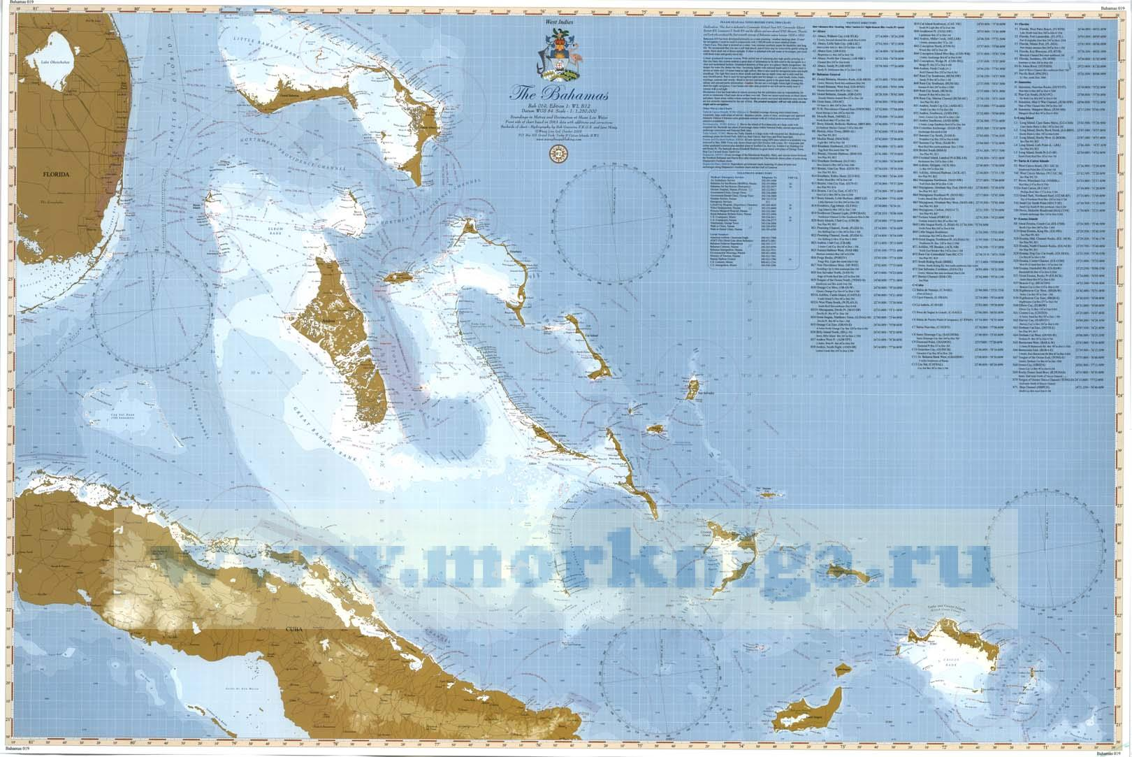 Bahamas Overall Chart
