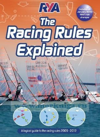 RYA Racing Rules Explained