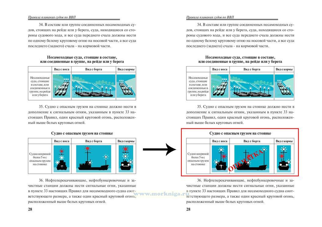 Новые правила плавания судов по внутренним водным путям 2019 год. Последняя редакция