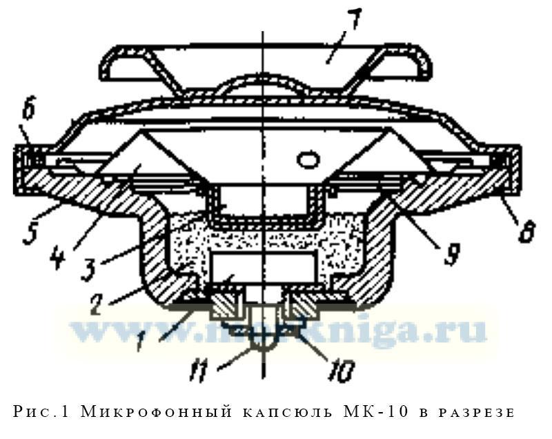 Микрофонный капсюль МК-10