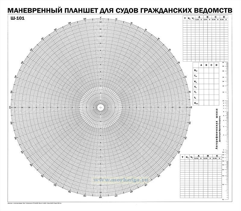 Маневренный планшет для судов гражданских ведомств Ш-101