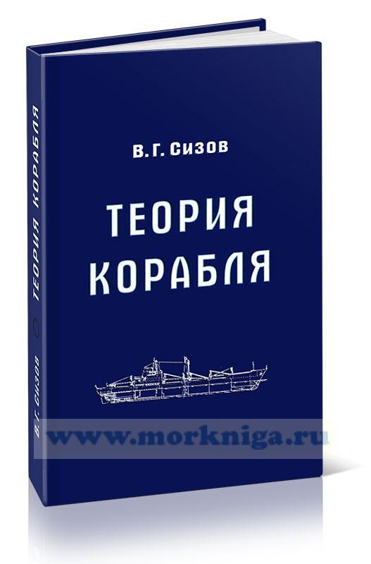 Теория корабля