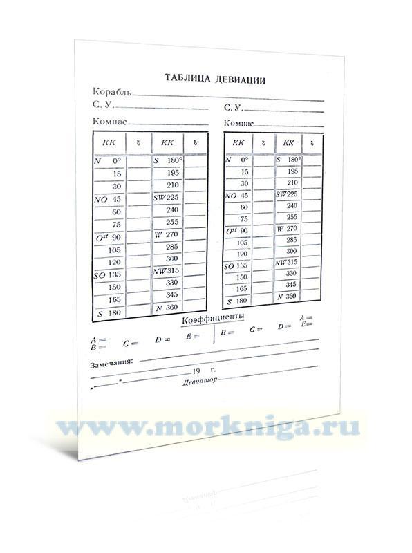Таблица девиации