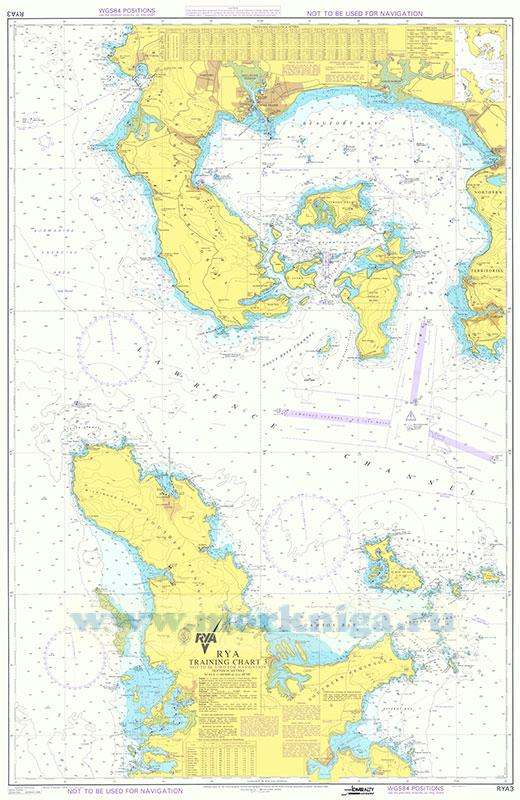 RYA Training Chart 3