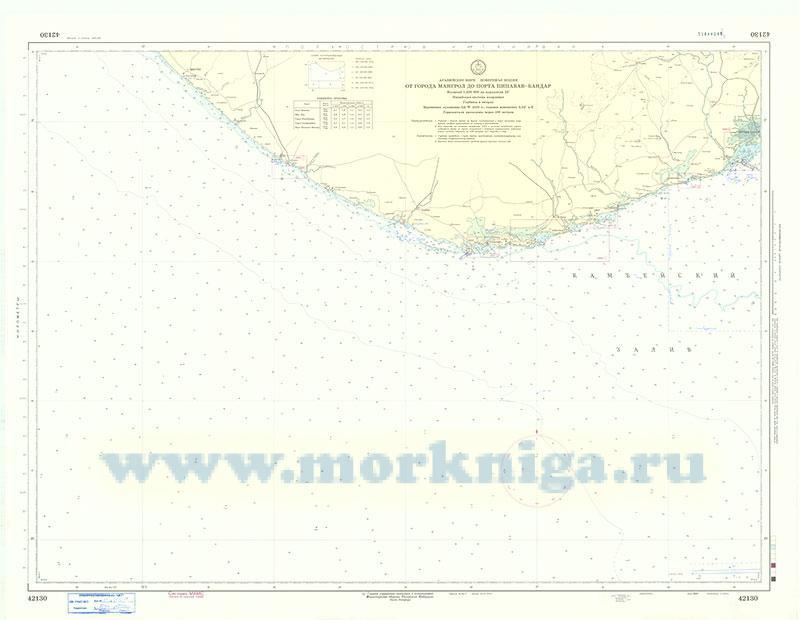 42130 От города Мангрол до порта Пипавав-Бандар (Масштаб 1:200 000)