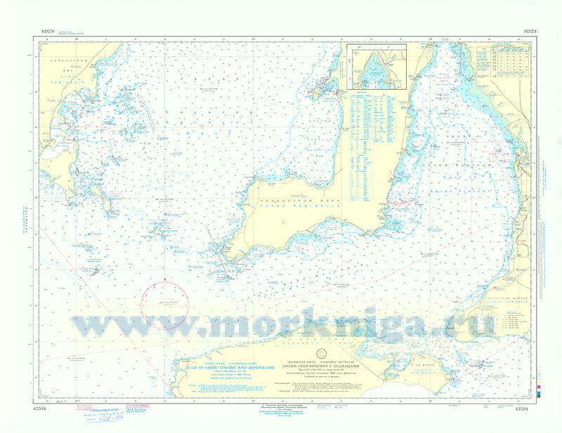 42534 Залив Сент-Винсент с подходами (Масштаб 1:250 000)