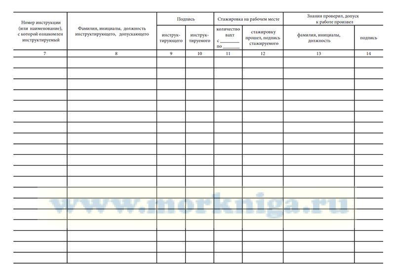 Журнал регистрации инструктажа по охране труда (13-ТБ)