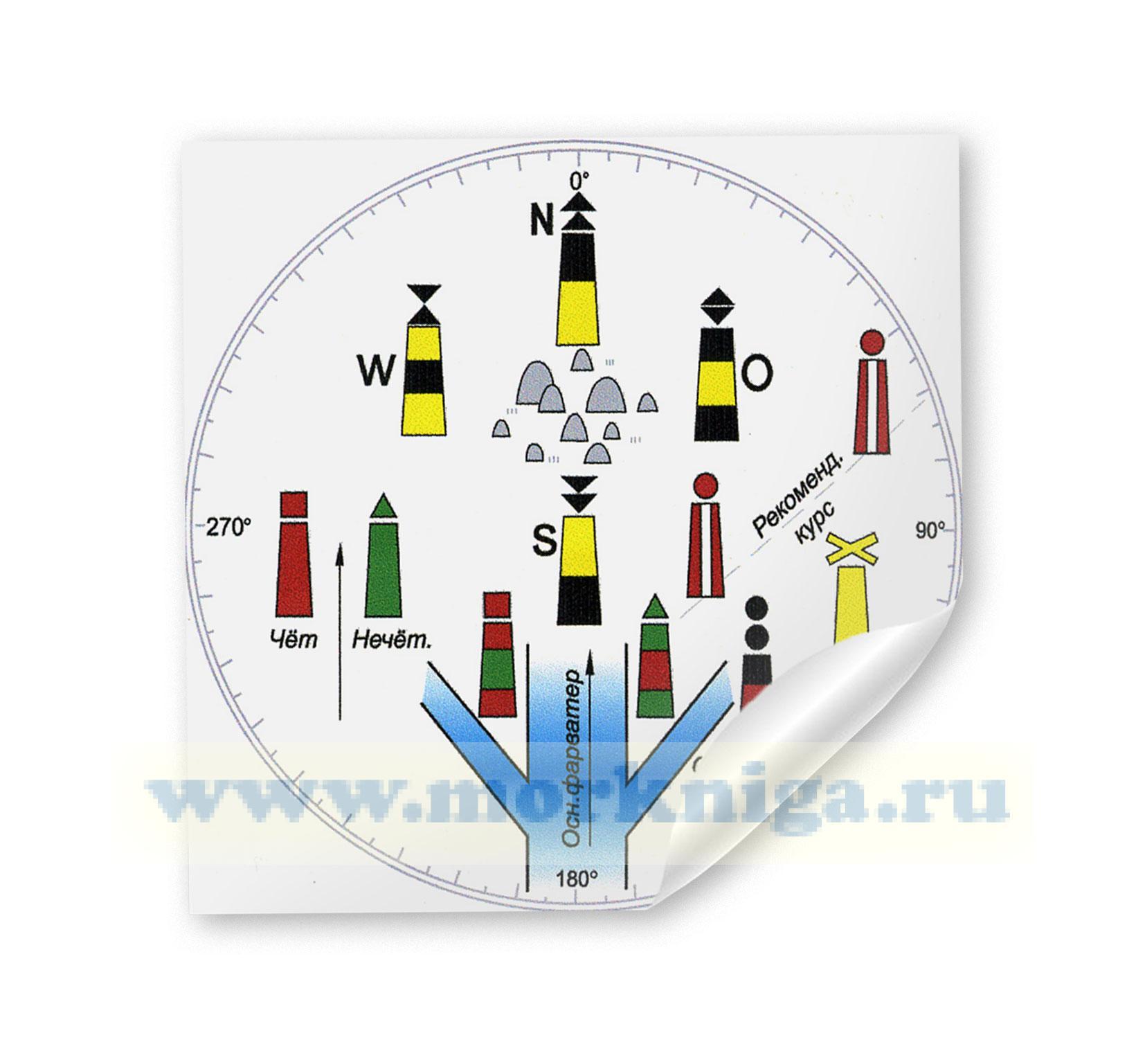 Наклейка с навигационными знаками