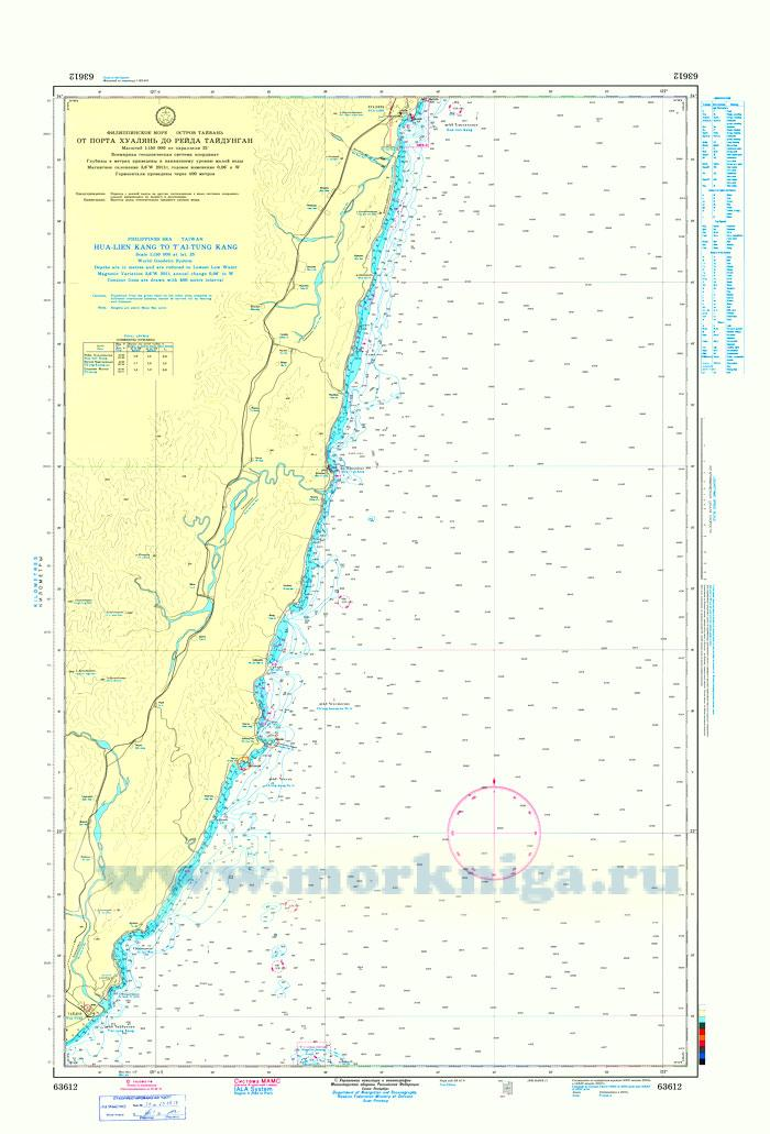 63612 От порта Хуалянь до рейда Тайдунган (Масштаб 1:250 000)