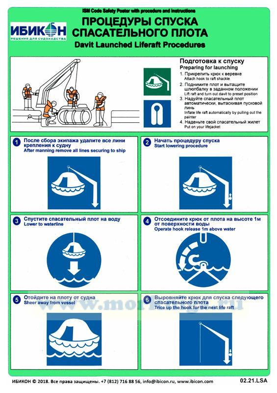"02.21.LSA Плакат ""Процедуры спуска спасательного плота"" Davit Launched Liferaft Procedures"