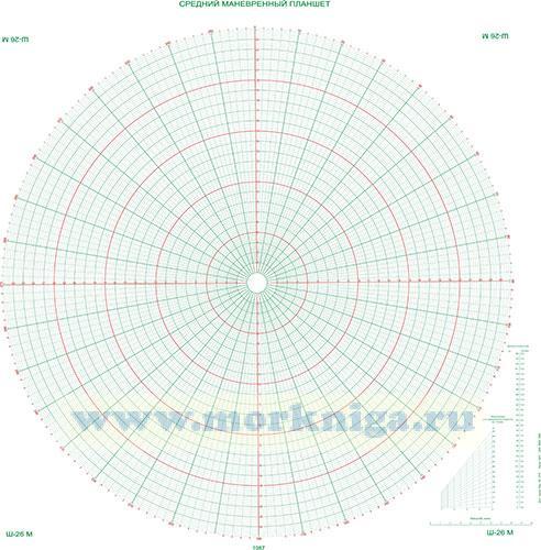Средний маневренный планшет. Форма Ш-26 м