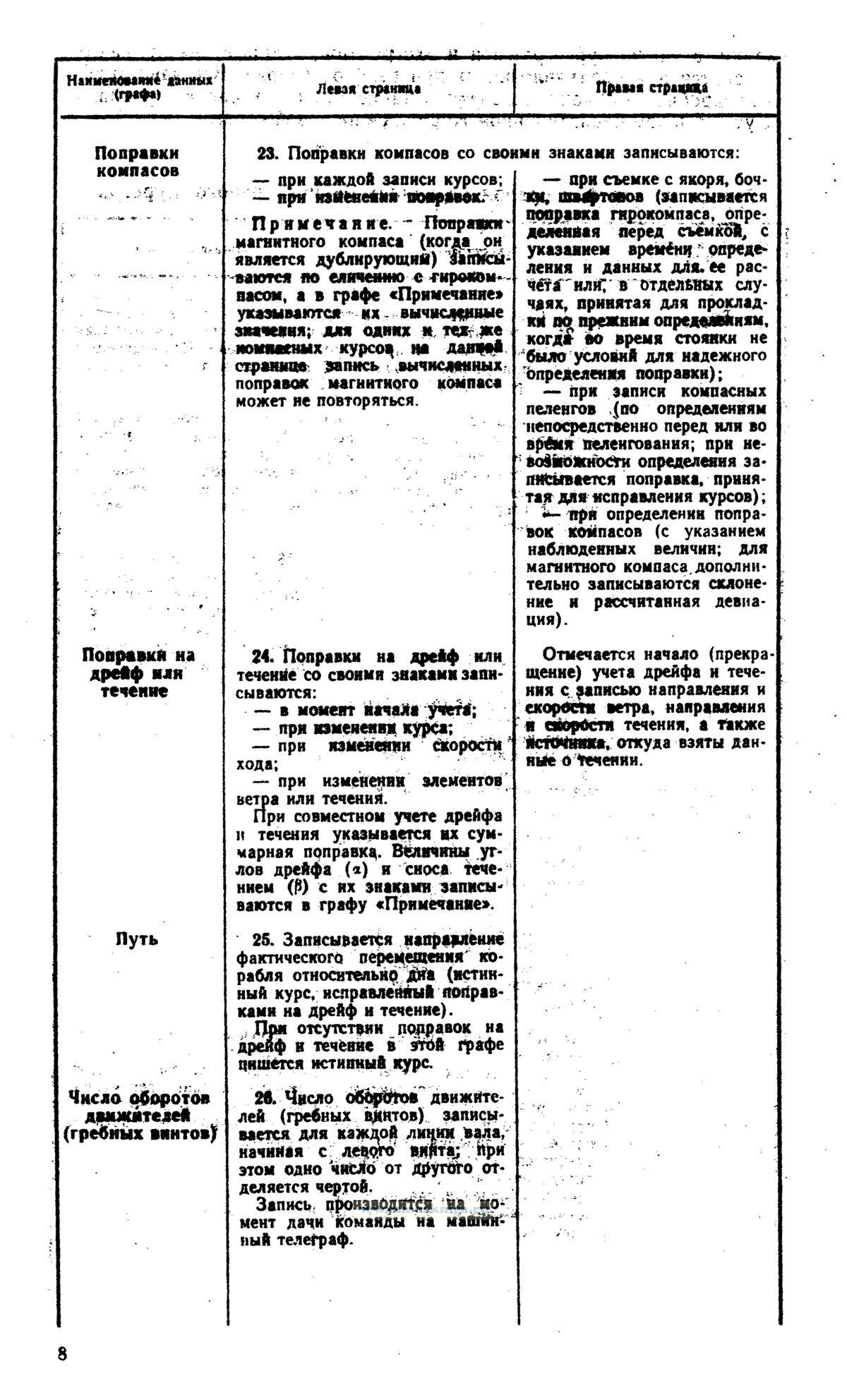 Правила ведения навигационного журнала на кораблях ВМФ