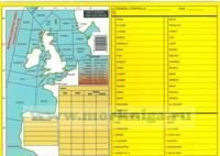 Shipping Forecast Sheet
