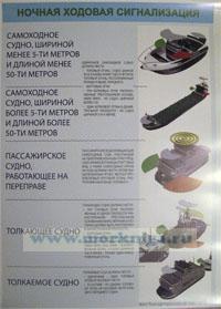 Комплект плакатов для подготовки судоводителей маломерных судов по Правилам плавания по внутренним водным путям РФ (формат А3)