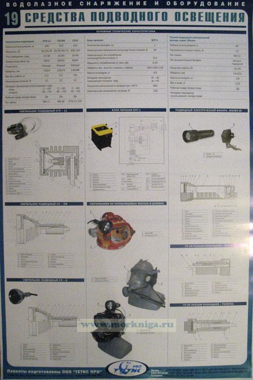 """Комплект плакатов """"Снаряжение и оборудование для подводных работ"""" (22 листа, 60х90 см)"""