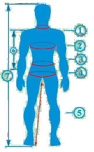 мужские размеры одежды