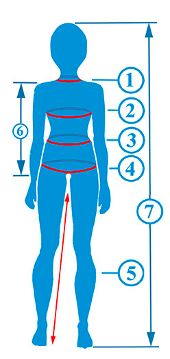 женские размеры одежды